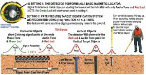 Magnetic Detection